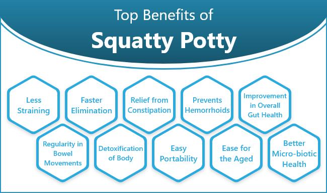 Top Benefits of Squatty Potty